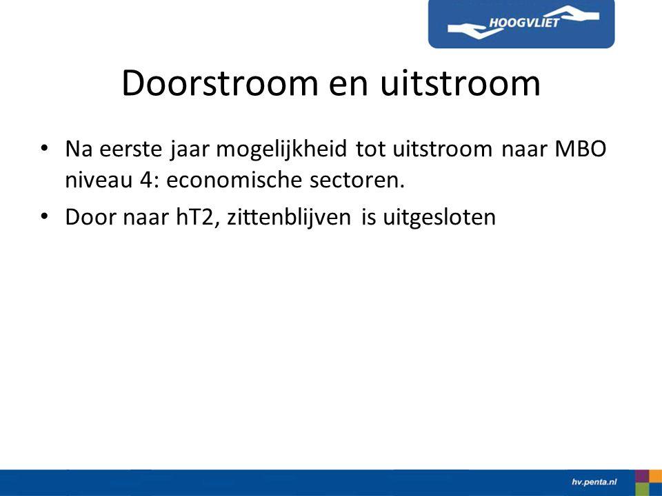 Doorstroom en uitstroom Na eerste jaar mogelijkheid tot uitstroom naar MBO niveau 4: economische sectoren. Door naar hT2, zittenblijven is uitgesloten