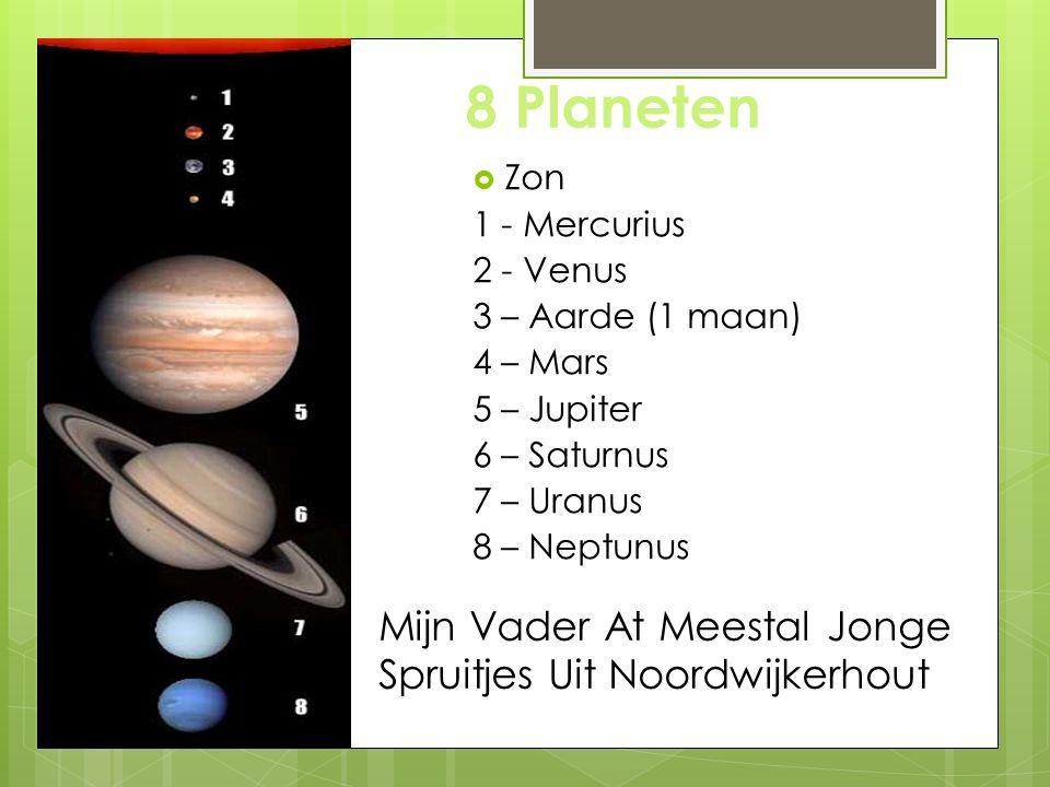 8 Planeten  Zon 1 - Mercurius 2 - Venus 3 – Aarde (1 maan) 4 – Mars 5 – Jupiter 6 – Saturnus 7 – Uranus 8 – Neptunus Mijn Vader At Meestal Jonge Spruitjes Uit Noordwijkerhout