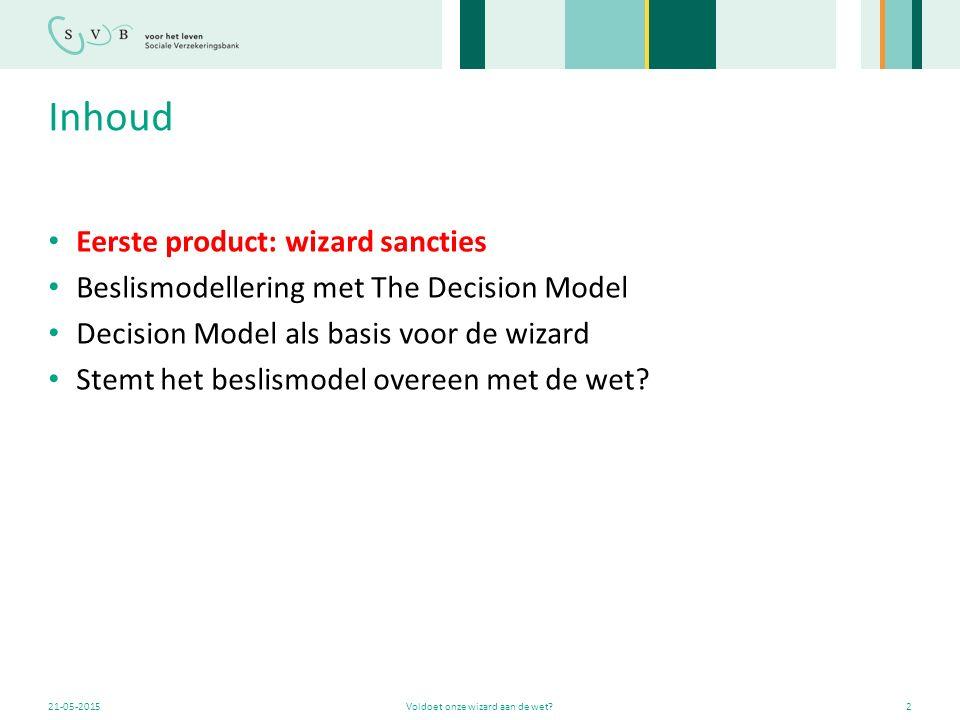 Inhoud Eerste product: wizard sancties Beslismodellering met The Decision Model Decision Model als basis voor de wizard Stemt het beslismodel overeen