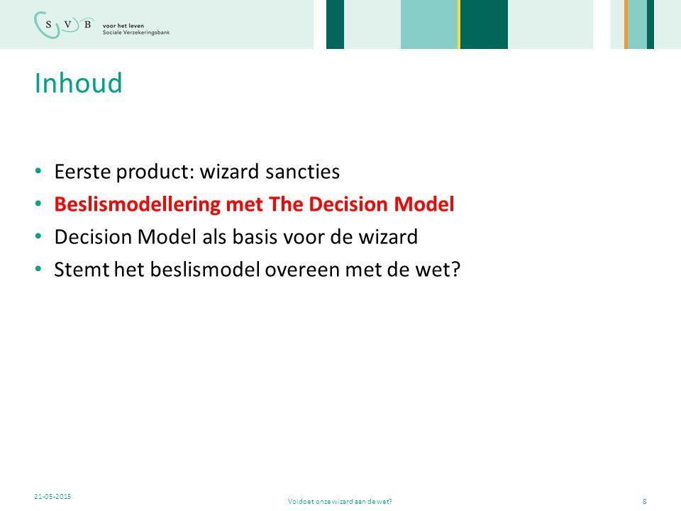 Inhoud Eerste product: wizard sancties Beslismodellering met The Decision Model Decision Model als basis voor de wizard Stemt het beslismodel overeen met de wet.