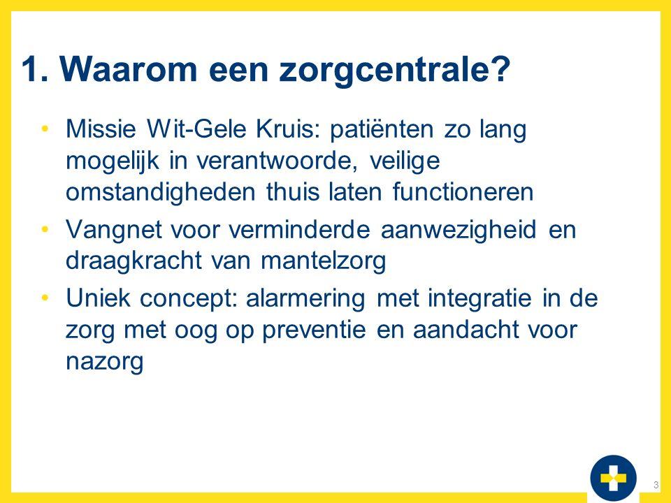 1. Waarom een zorgcentrale? Missie Wit-Gele Kruis: patiënten zo lang mogelijk in verantwoorde, veilige omstandigheden thuis laten functioneren Vangnet