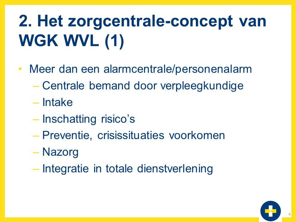2. Het zorgcentrale-concept van WGK WVL (1) Meer dan een alarmcentrale/personenalarm –Centrale bemand door verpleegkundige –Intake –Inschatting risico