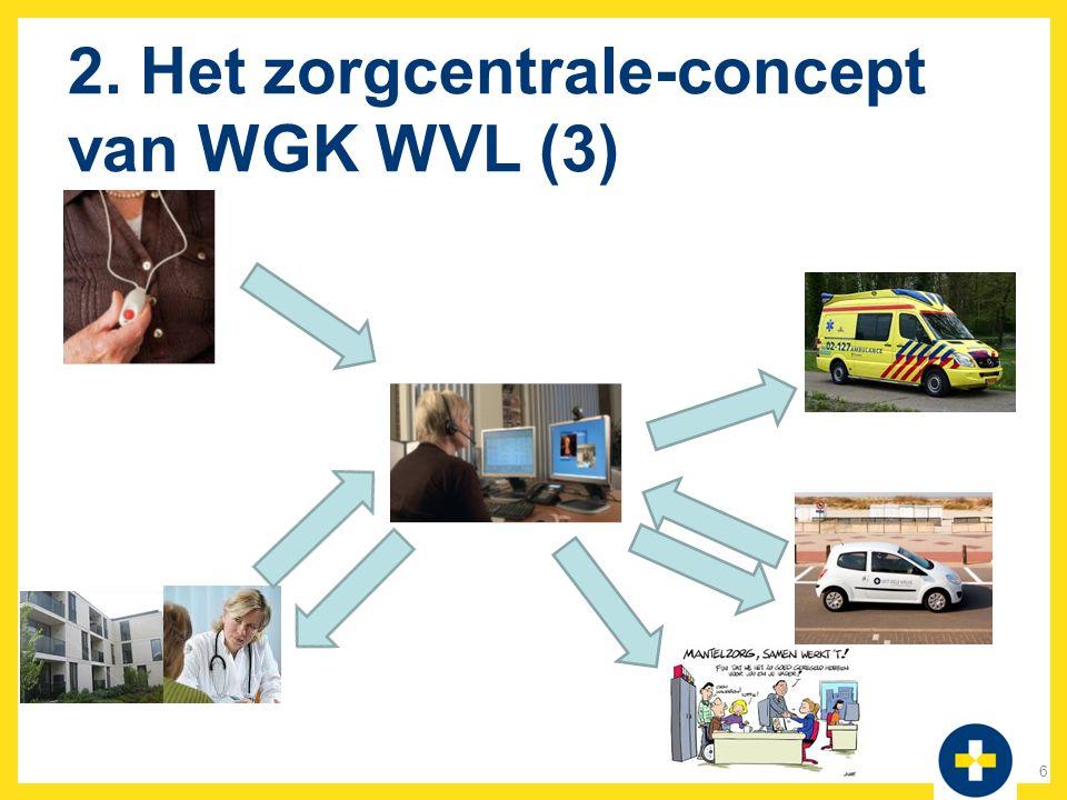 2. Het zorgcentrale-concept van WGK WVL (3) 6