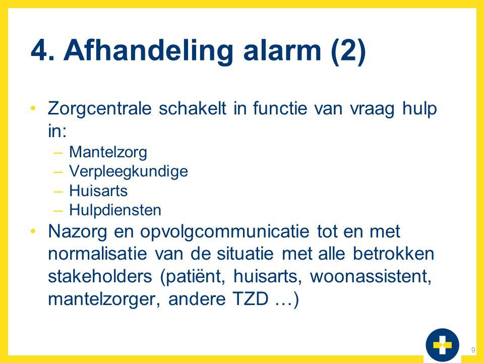 4. Afhandeling alarm (2) Zorgcentrale schakelt in functie van vraag hulp in: –Mantelzorg –Verpleegkundige –Huisarts –Hulpdiensten Nazorg en opvolgcomm