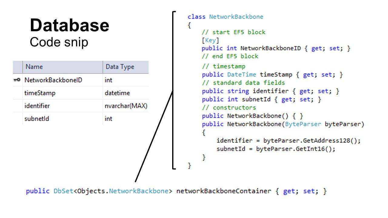 Database Code snip