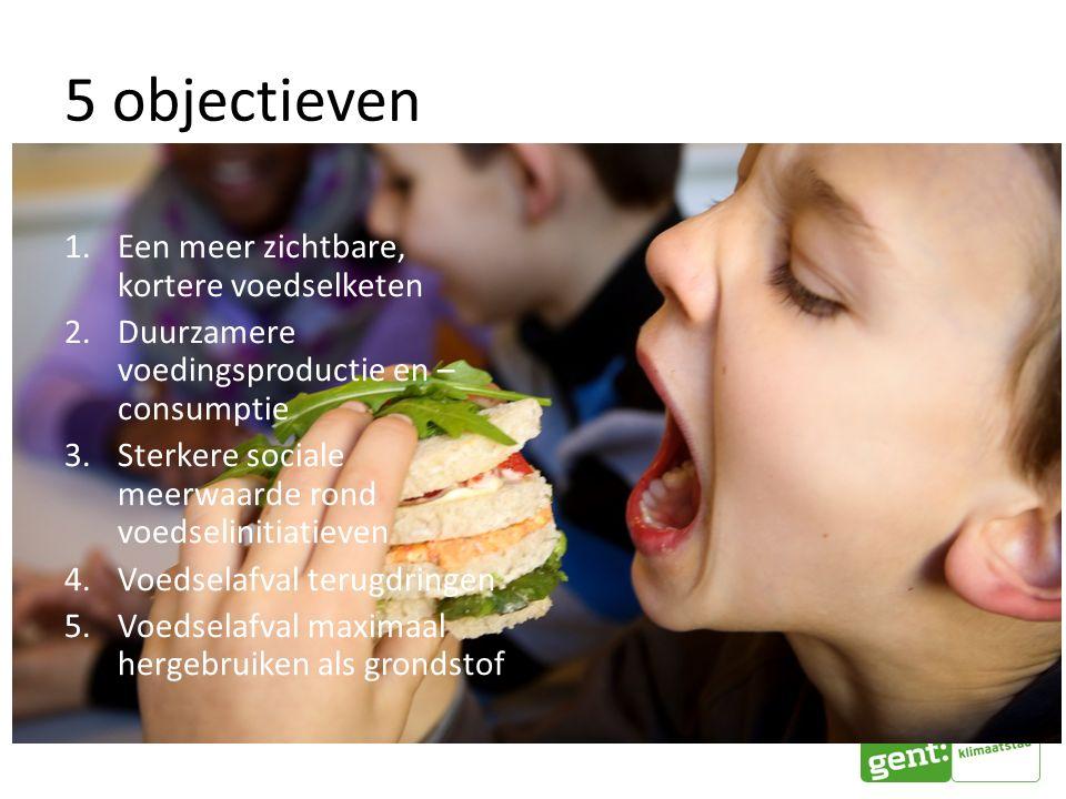 5 objectieven 1.Een meer zichtbare, kortere voedselketen 2.Duurzamere voedingsproductie en – consumptie 3.Sterkere sociale meerwaarde rond voedselinitiatieven 4.Voedselafval terugdringen 5.Voedselafval maximaal hergebruiken als grondstof