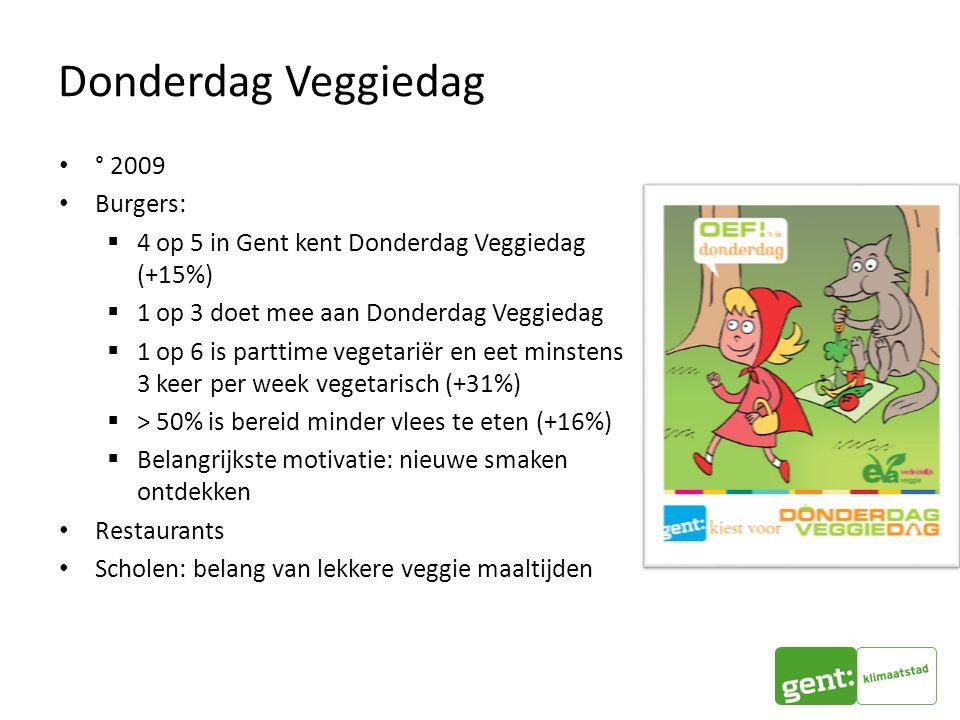 Donderdag Veggiedag ° 2009 Burgers:  4 op 5 in Gent kent Donderdag Veggiedag (+15%)  1 op 3 doet mee aan Donderdag Veggiedag  1 op 6 is parttime vegetariër en eet minstens 3 keer per week vegetarisch (+31%)  > 50% is bereid minder vlees te eten (+16%)  Belangrijkste motivatie: nieuwe smaken ontdekken Restaurants Scholen: belang van lekkere veggie maaltijden