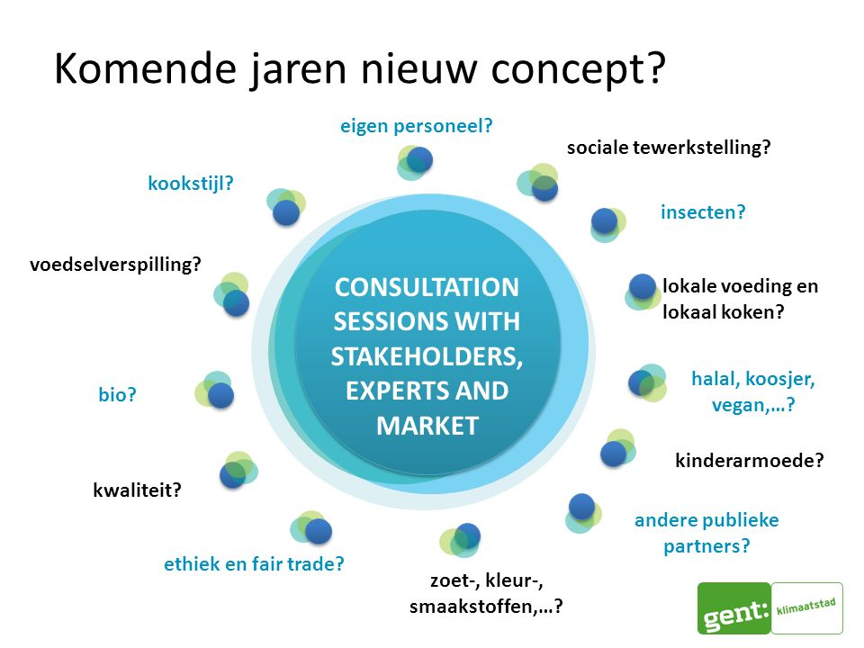 Komende jaren nieuw concept. CONSULTATION SESSIONS WITH STAKEHOLDERS, EXPERTS AND MARKET insecten.