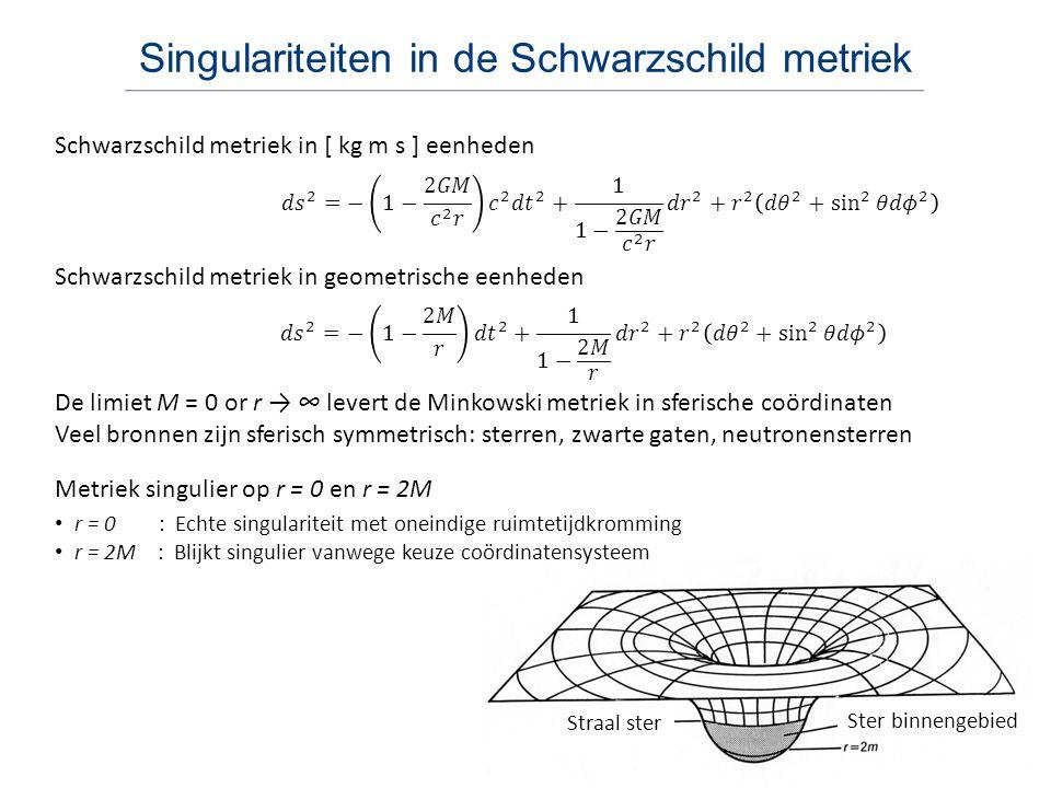 Theorema van Birkhoff Termen vanwege sferische symmetrie Coördinatentransformatie: Kies f zodanig dat deze term nul wordt.