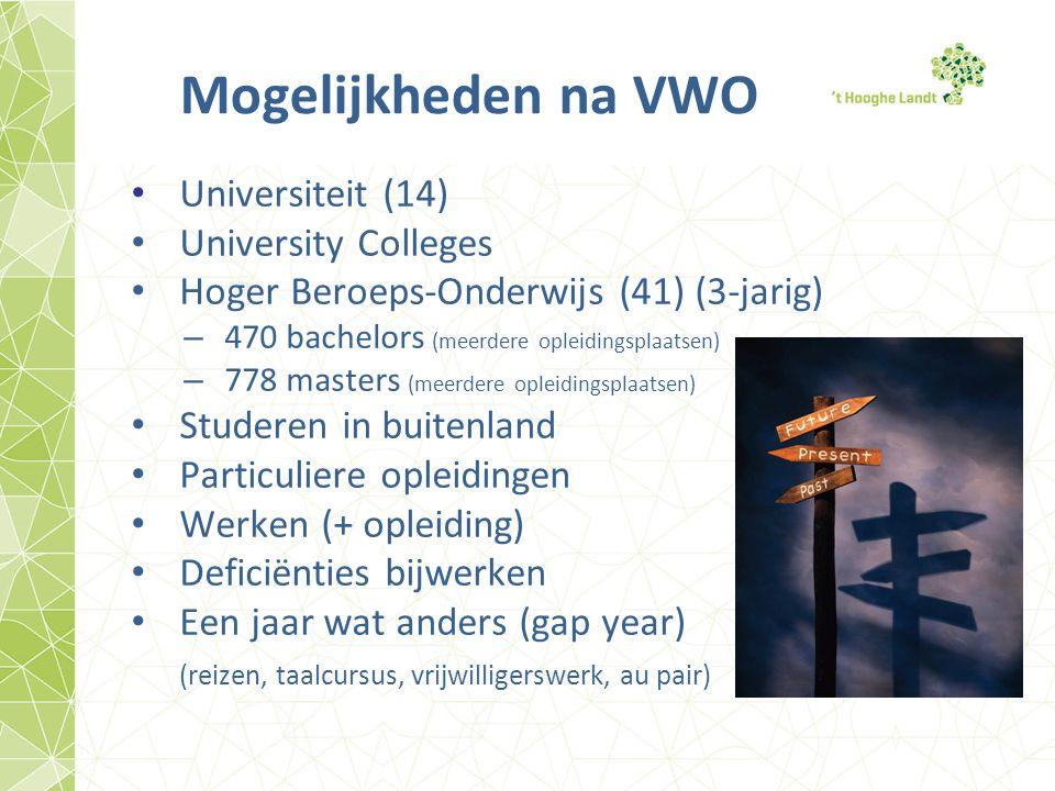 Mogelijkheden na VWO Universiteit (14) University Colleges Hoger Beroeps-Onderwijs (41) (3-jarig) – 470 bachelors (meerdere opleidingsplaatsen) – 778 masters (meerdere opleidingsplaatsen) Studeren in buitenland Particuliere opleidingen Werken (+ opleiding) Deficiënties bijwerken Een jaar wat anders (gap year) (reizen, taalcursus, vrijwilligerswerk, au pair)