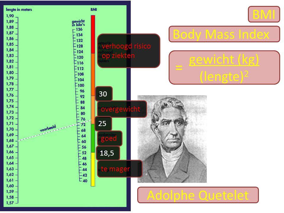 BMI Body Mass Index gewicht (kg) (lengte) 2 = Adolphe Quetelet verhoogd risico op ziekten overgewicht goed te mager 30 25 18,5