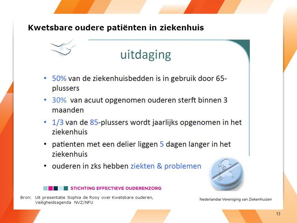 Bron: Uit presentatie Sophia de Rooy over Kwetsbare ouderen, Veiligheidsagenda NVZ/NFU 13 Kwetsbare oudere patiënten in ziekenhuis