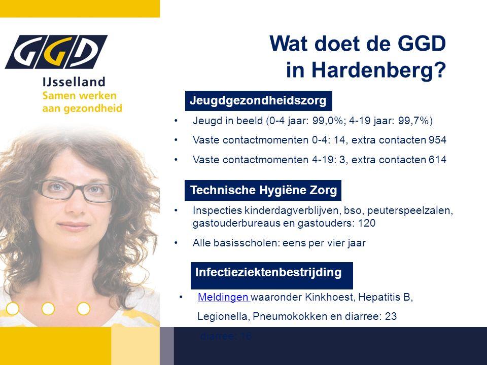 Wat doet de GGD in Hardenberg? Jeugd in beeld (0-4 jaar: 99,0%; 4-19 jaar: 99,7%) Vaste contactmomenten 0-4: 14, extra contacten 954 Vaste contactmome