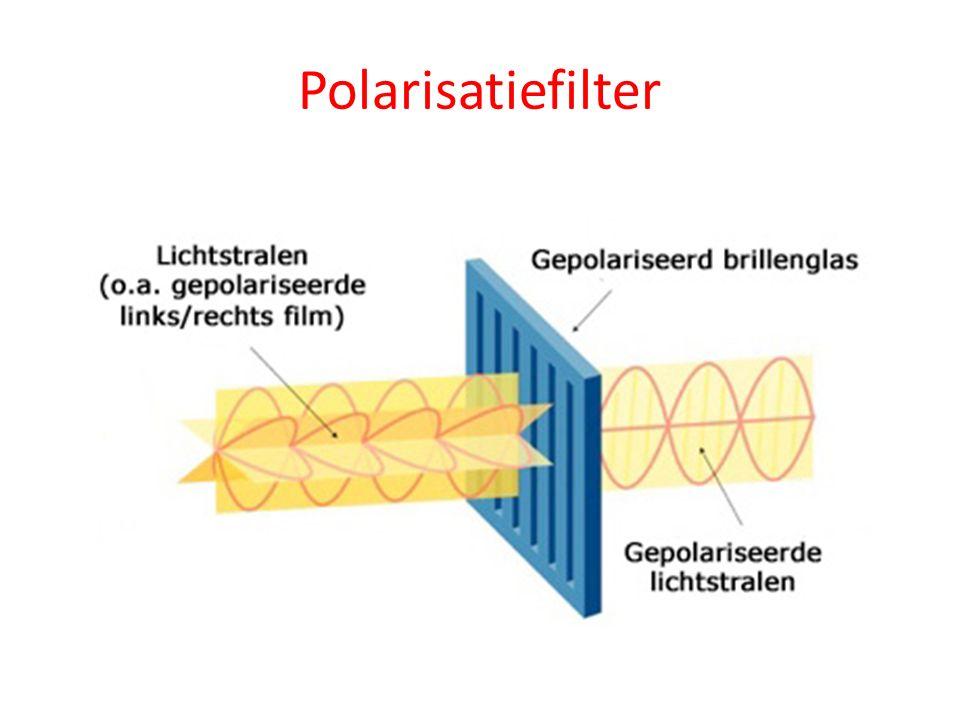 Polarisatiefilter