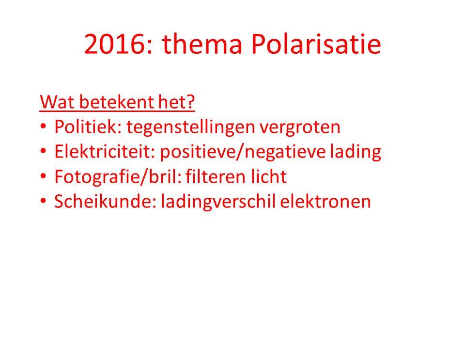 2016: thema Polarisatie Wat betekent het.