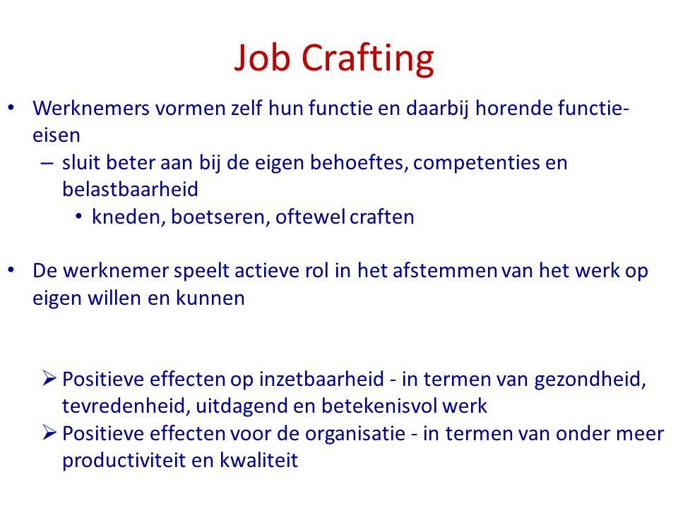 Job Crafting Werknemers vormen zelf hun functie en daarbij horende functie- eisen – sluit beter aan bij de eigen behoeftes, competenties en belastbaar