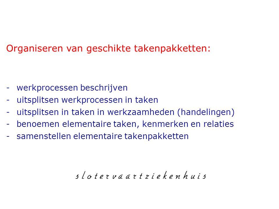 Organiseren van geschikte takenpakketten: -werkprocessen beschrijven -uitsplitsen werkprocessen in taken -uitsplitsen in taken in werkzaamheden (hande