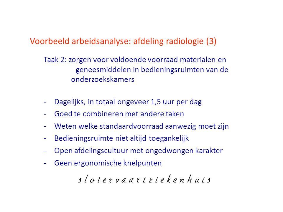 Voorbeeld arbeidsanalyse: afdeling radiologie (3) Taak 2: zorgen voor voldoende voorraad materialen en geneesmiddelen in bedieningsruimten van de onde