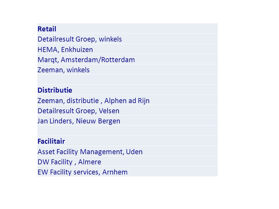 Retail Detailresult Groep, winkels HEMA, Enkhuizen Marqt, Amsterdam/Rotterdam Zeeman, winkels Distributie Zeeman, distributie, Alphen ad Rijn Detailresult Groep, Velsen Jan Linders, Nieuw Bergen Facilitair Asset Facility Management, Uden DW Facility, Almere EW Facility services, Arnhem