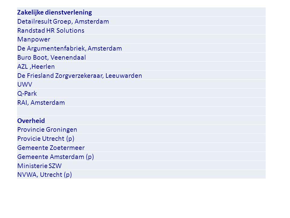 Zakelijke dienstverlening Detailresult Groep, Amsterdam Randstad HR Solutions Manpower De Argumentenfabriek, Amsterdam Buro Boot, Veenendaal AZL,Heerl
