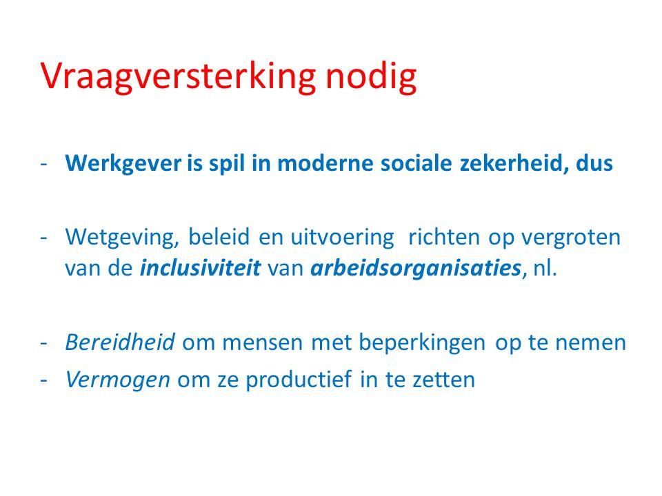 Vraagversterking nodig -Werkgever is spil in moderne sociale zekerheid, dus -Wetgeving, beleid en uitvoering richten op vergroten van de inclusiviteit van arbeidsorganisaties, nl.