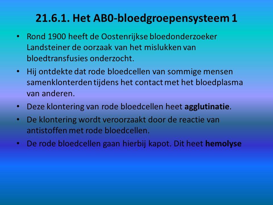 21.6.1. Het AB0-bloedgroepensysteem 1 Rond 1900 heeft de Oostenrijkse bloedonderzoeker Landsteiner de oorzaak van het mislukken van bloedtransfusies o