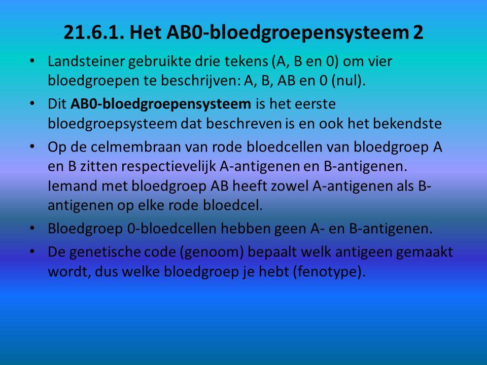 21.6.1. Het AB0-bloedgroepensysteem 2 Landsteiner gebruikte drie tekens (A, B en 0) om vier bloedgroepen te beschrijven: A, B, AB en 0 (nul). Dit AB0-