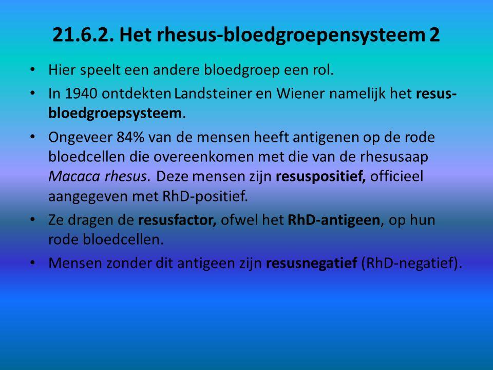 21.6.2. Het rhesus-bloedgroepensysteem 2 Hier speelt een andere bloedgroep een rol. In 1940 ontdekten Landsteiner en Wiener namelijk het resus- bloedg