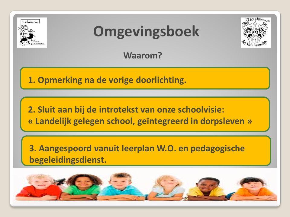 Omgevingsboek Doel.