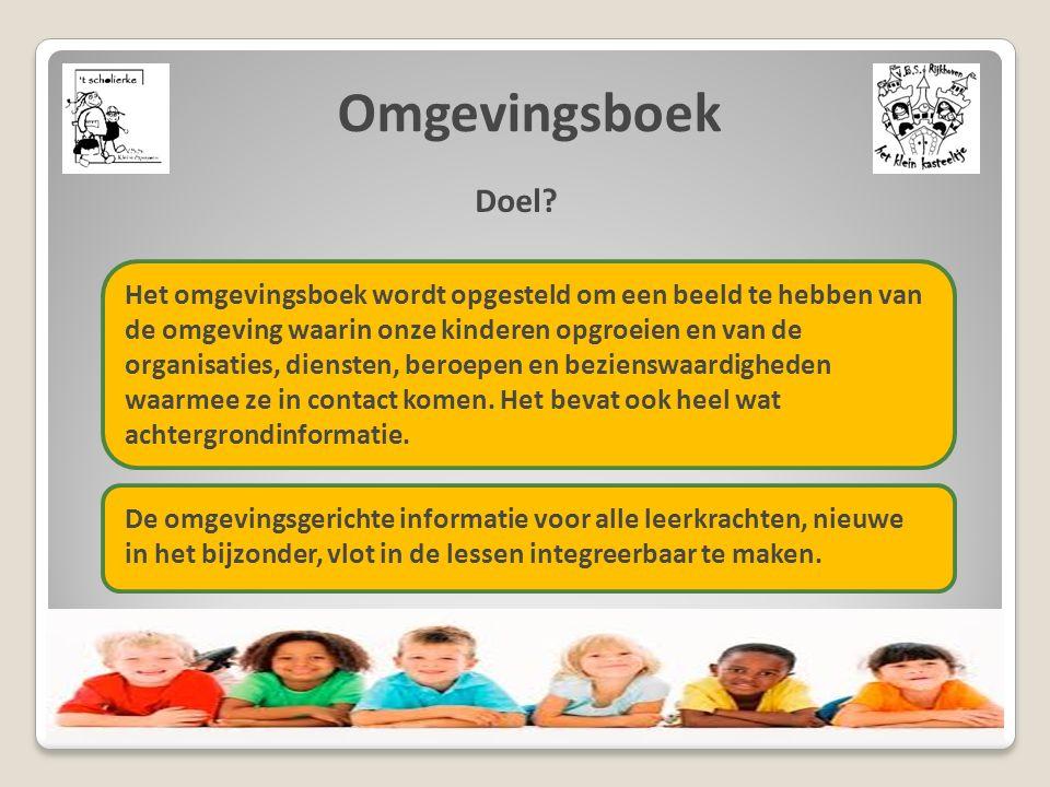 Omgevingsboek Kapstokken. 9 bestaansdimensies uit het leerplan W.O.