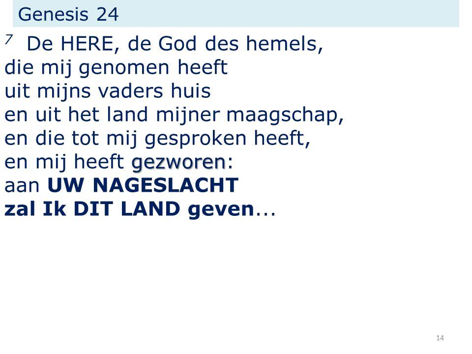 Genesis 24 gezworen 7 De HERE, de God des hemels, die mij genomen heeft uit mijns vaders huis en uit het land mijner maagschap, en die tot mij gesproken heeft, en mij heeft gezworen: aan UW NAGESLACHT zal Ik DIT LAND geven...