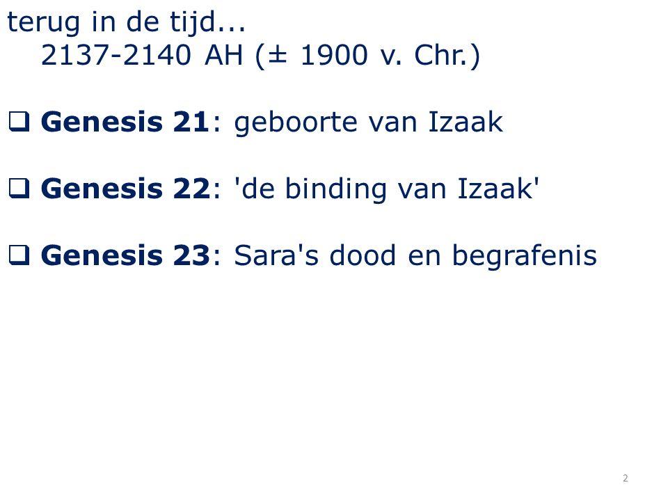 terug in de tijd...2137-2140 AH (± 1900 v.