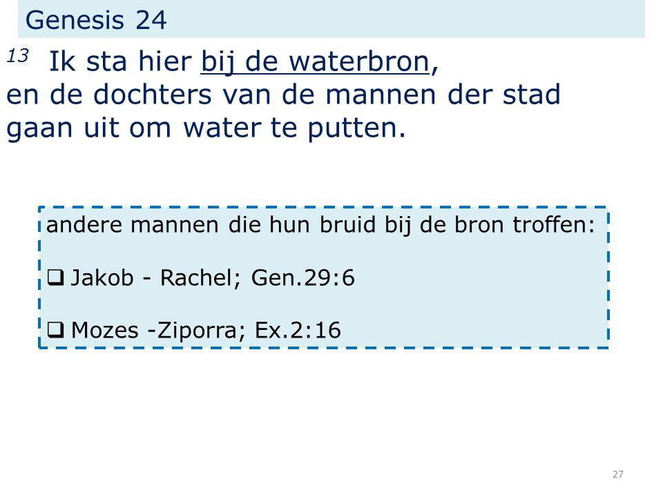 Genesis 24 13 Ik sta hier bij de waterbron, en de dochters van de mannen der stad gaan uit om water te putten.