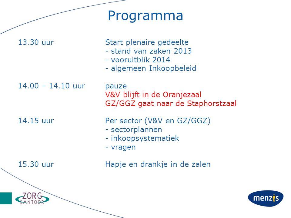 Programma 13.30 uurStart plenaire gedeelte - stand van zaken 2013 - vooruitblik 2014 - algemeen Inkoopbeleid 14.00 – 14.10 uur pauze V&V blijft in de Oranjezaal GZ/GGZ gaat naar de Staphorstzaal 14.15 uur Per sector (V&V en GZ/GGZ) - sectorplannen - inkoopsystematiek - vragen 15.30 uur Hapje en drankje in de zalen