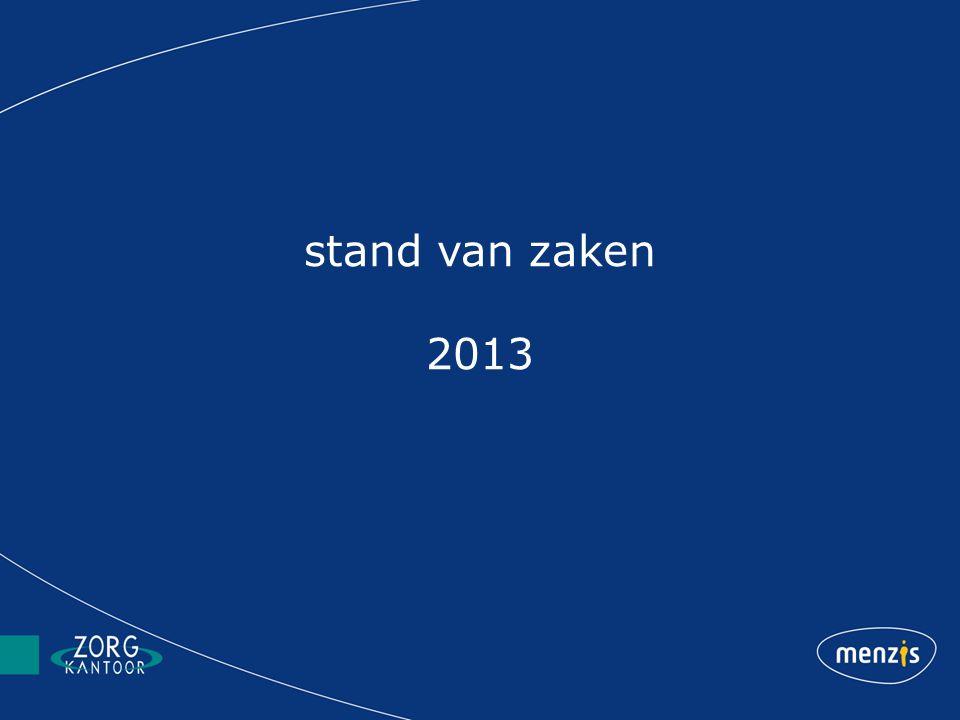 stand van zaken 2013