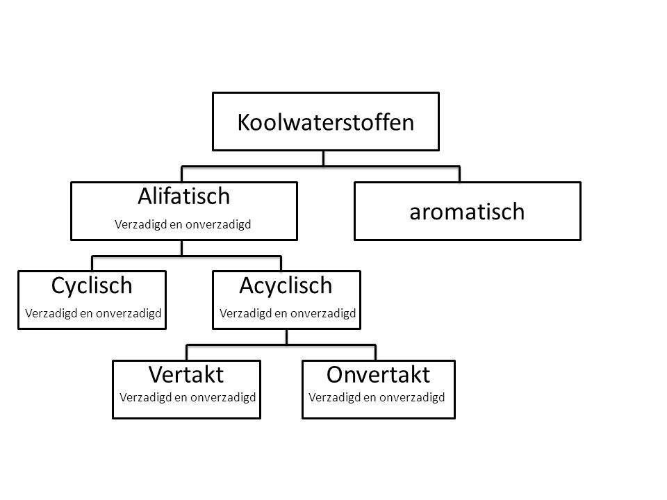Koolwaterstoffen aromatisch Alifatisch CyclischAcyclisch VertaktOnvertakt Verzadigd en onverzadigd