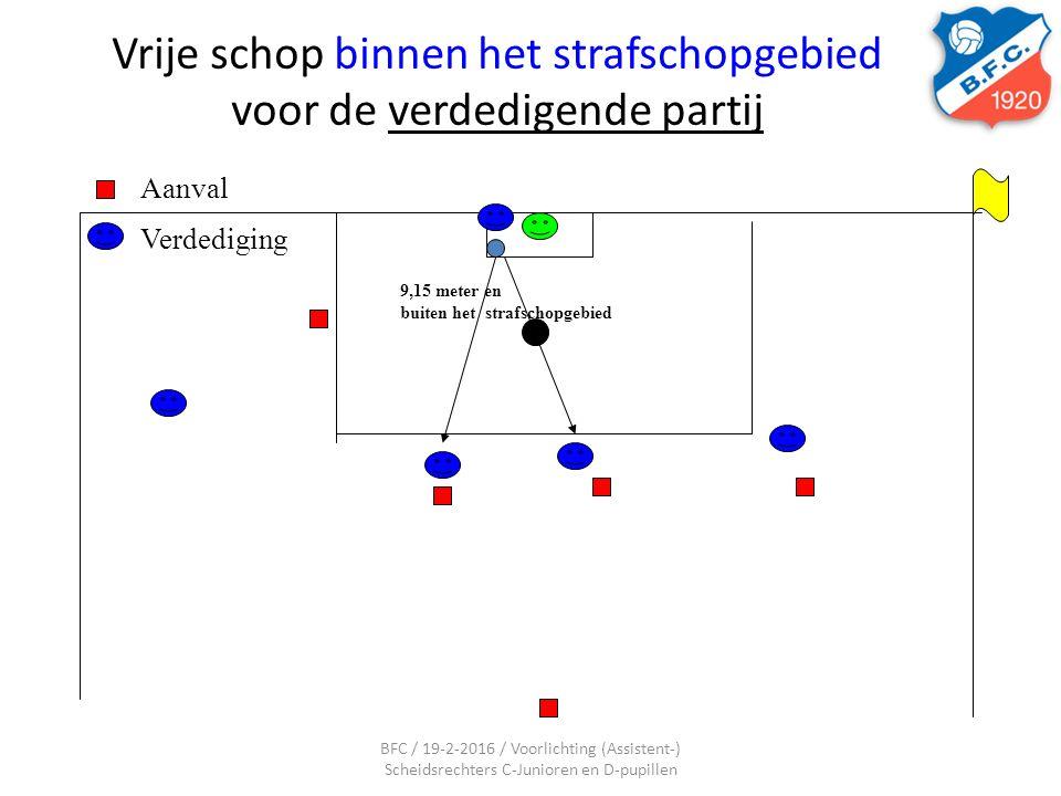 Vrije schop binnen het strafschopgebied voor de verdedigende partij 9,15 meter en buiten het strafschopgebied Aanval Verdediging BFC / 19-2-2016 / Voo