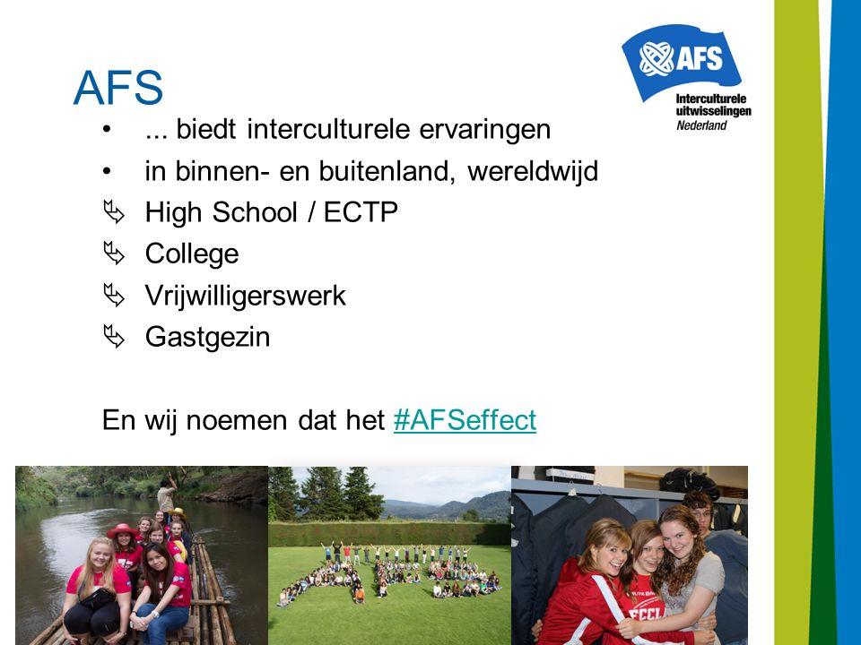 3 AFS...