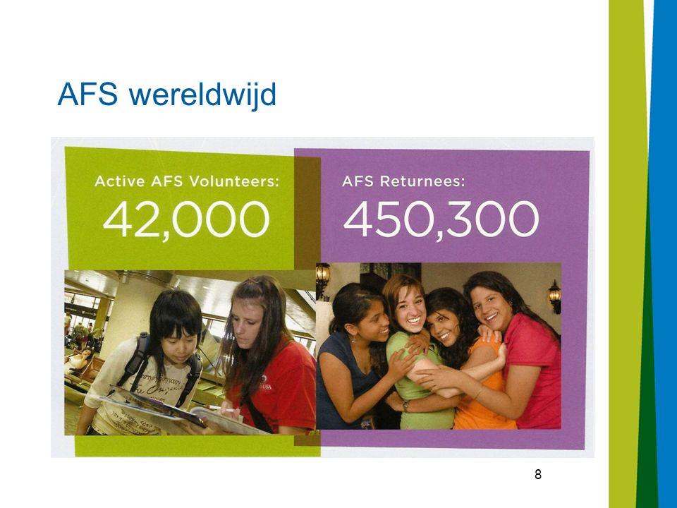 8 AFS wereldwijd