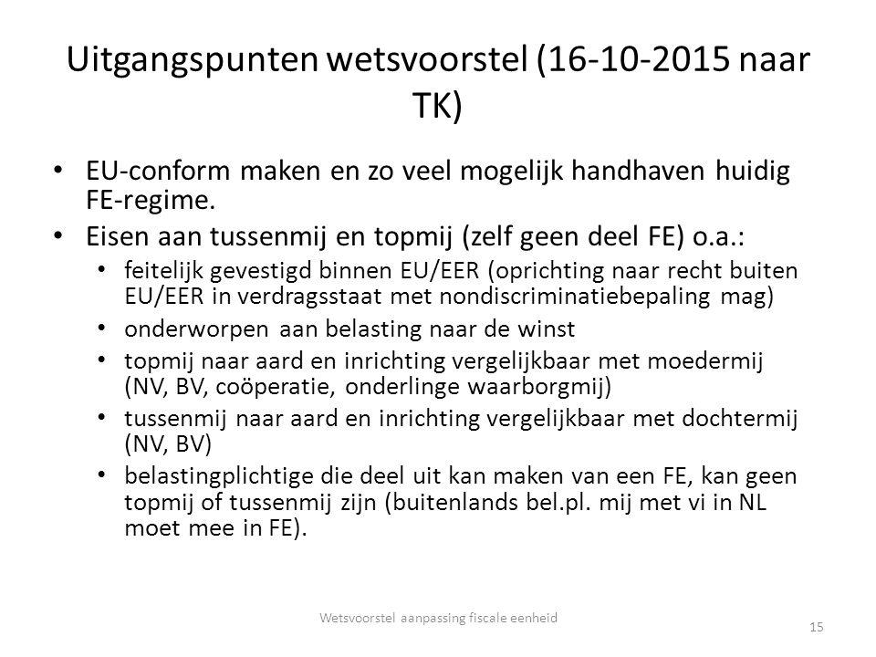 Uitgangspunten wetsvoorstel (16-10-2015 naar TK) EU-conform maken en zo veel mogelijk handhaven huidig FE-regime. Eisen aan tussenmij en topmij (zelf