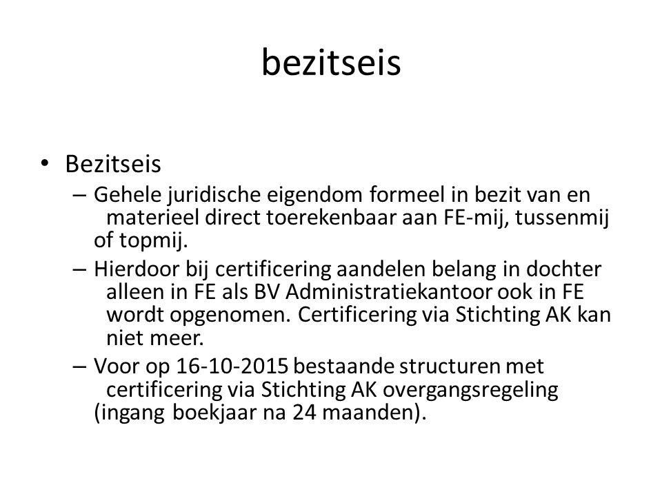 bezitseis Bezitseis – Gehele juridische eigendom formeel in bezit van en materieel direct toerekenbaar aan FE-mij, tussenmij of topmij. – Hierdoor bij