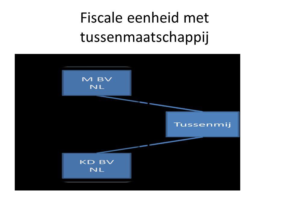 Fiscale eenheid met tussenmaatschappij