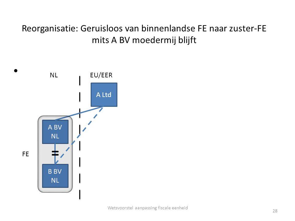 Reorganisatie: Geruisloos van binnenlandse FE naar zuster-FE mits A BV moedermij blijft Wetsvoorstel aanpassing fiscale eenheid 28 EU/EERNL A BV NL B