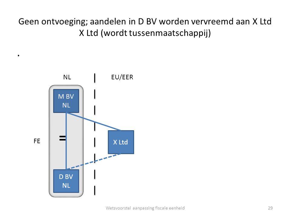 Geen ontvoeging; aandelen in D BV worden vervreemd aan X Ltd X Ltd (wordt tussenmaatschappij) Wetsvoorstel aanpassing fiscale eenheid29 M BV NL EU/EER