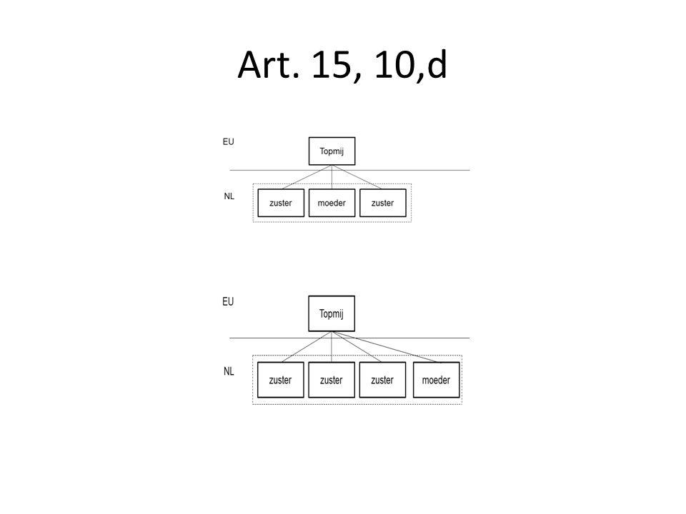 Art. 15, 10,d