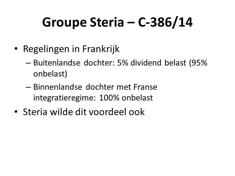 Groupe Steria – C-386/14 Regelingen in Frankrijk – Buitenlandse dochter: 5% dividend belast (95% onbelast) – Binnenlandse dochter met Franse integrati