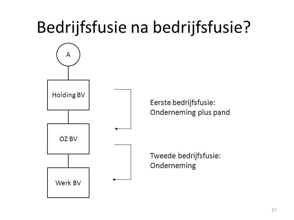 Eerste bedrijfsfusie: Onderneming plus pand Tweede bedrijfsfusie: Onderneming Bedrijfsfusie na bedrijfsfusie? A Holding BV Werk BV OZ BV 57