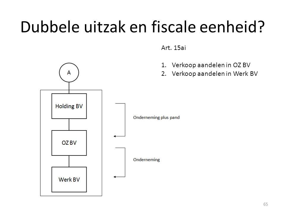 Dubbele uitzak en fiscale eenheid? 65 Art. 15ai 1.Verkoop aandelen in OZ BV 2.Verkoop aandelen in Werk BV