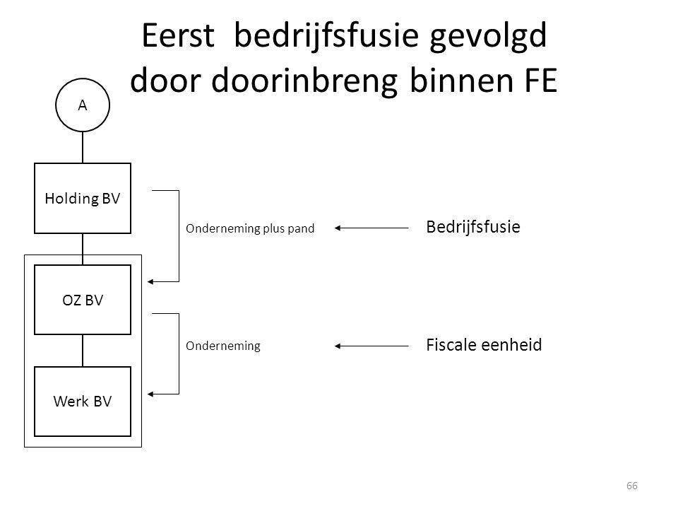 Eerst bedrijfsfusie gevolgd door doorinbreng binnen FE Bedrijfsfusie Onderneming plus pand A Holding BV Werk BV OZ BV Onderneming Fiscale eenheid 66