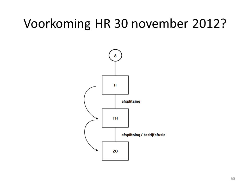 Voorkoming HR 30 november 2012? 68
